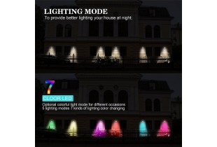Solar RGB LED Lights 7 Color Changing Wireless Waterproof Motion Sensor Outdoor Lights