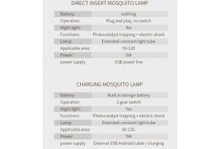 4000 Mah Rechargeable Portable 5w 2 in 1 Electric Mosquito Insect Killer Trap Lamp LED Light Bug Zapper Pest Control