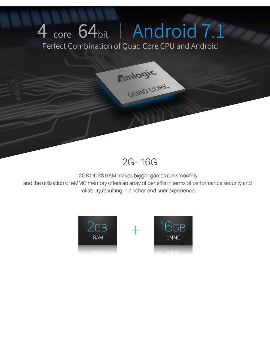 Mecool M8S PRO W DDR3 Quad Core Android 2+16GB 4K WIFI Voice
